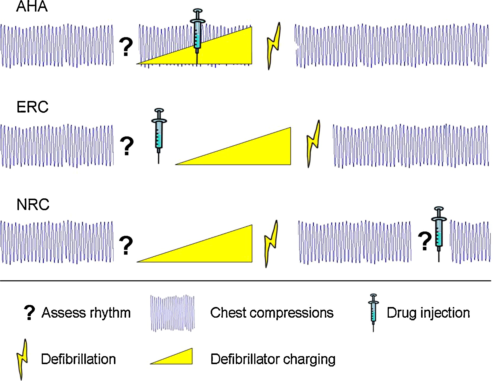 medical simulation drug study Physiologically-based pharmacokinetic models integrate drug (substance) and system (physiology) information into a mathematical modeling framework.